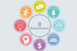8 dimensiones wellnes